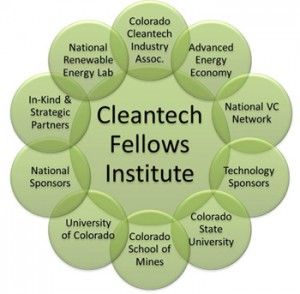 cleantech fellows institute infographic