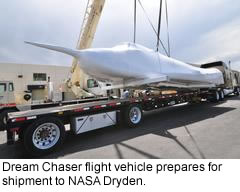 Sierra Nevada Space Systems readies Dream Chaser for California tests