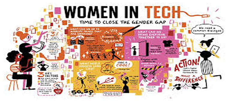 Global study: U.S. women in technology have best wages, opportunities